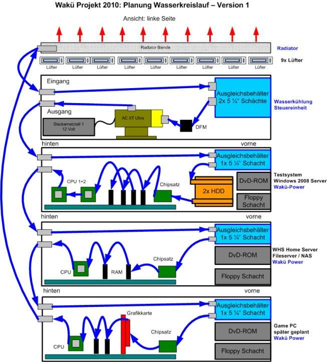 Bluewater_planung08-wasserkreislauf723